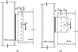 design of steel shear connections for eccentricity as a result of
