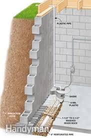Basement Water Pump by How To Waterproof A Basement Basements Sump Pump And Sump