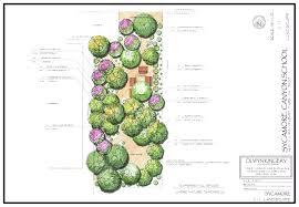 Monarch Design by Garden Design U2013 The Scs Garden Project