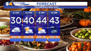 expect a cool and thanksgiving day cbs 4 indianapolis news