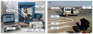 sensors free full text a doppler transient model based on the