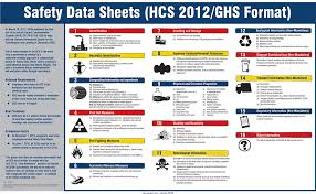 Ghs Safety Data Sheet Template 28 Osha Sds Template Ghs Sds Template Quotes Similiar