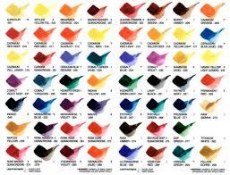 da vinci color chart