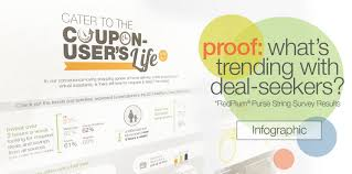 direct mail in store advertising digital advertising