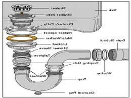 Kitchen Sink Parts Kitchen Sink Drain Parts Inspirational Regarding Designs 1