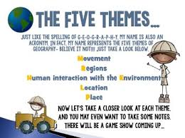 5 themes of geography acronym five themes of geography slideshow by wise guys tpt