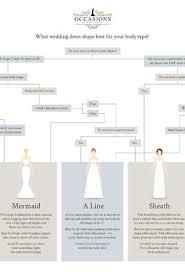 wedding dress shape guide wedding dress guide rosaurasandoval com