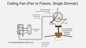 hooking up a ceiling fan best ceiling fan light dimmer in how to install cei 10736