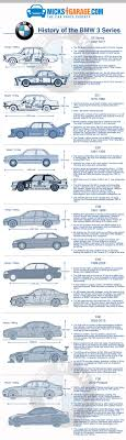 most popular bmw cars best 25 bmw ideas on bmw cars cars and bmw x series