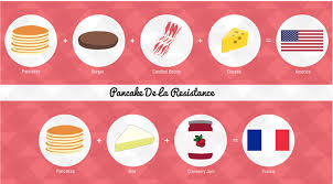 different pancake recipes different pancake recipes from around the