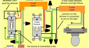 leviton inspiring wiring ideas
