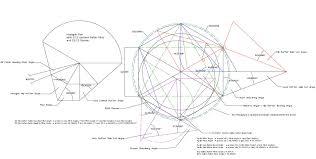 Hip Roof Design Calculator Roof Framing Geometry Hexagon And Octagon Roof Framing Geometry