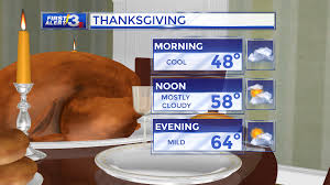 thanksgiving forecast great weekend weather wrbl