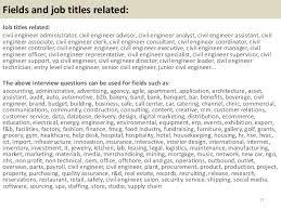 sle resume for civil engineering technologists civil engineering technologist job description canada popular