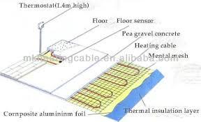 pex home floor heating parts electric warm radiant heated floor