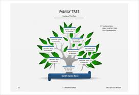 family tree chart template powerpoint casseh info
