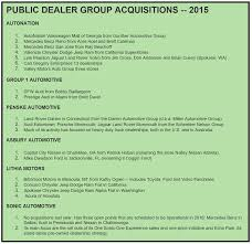 volvo truck dealers in ct 2016 april auto dealer buy sell report
