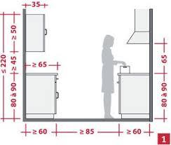 hauteur d une cuisine hauteur d une cuisine a quelle les meubles hauts ou la hotte