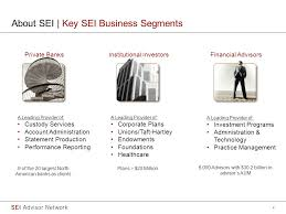 Sei Institutional Investment Trust Sei And The Sei Global Fixed Income Team Ppt