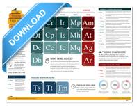 request custom scientific poster powerpoint templates makesigns com