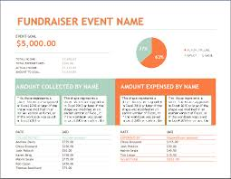 fundraising report template fundraiser event budget template formal word templates