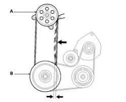 2006 honda pilot timing belt replacement solved how to replace serpentine belt on pilot 2003 fixya