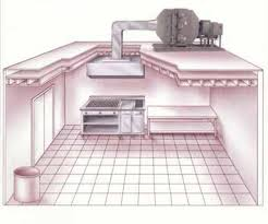 Commercial Kitchen Design Standards Smog Hog Commercial Kitchen Exhaust Air Cleaning System