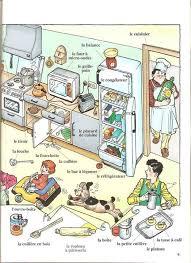 vocabulaire en cuisine vocabulaire la cuisine imagiers vocabulaire la