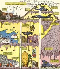 Dc Comics Map Dc Histories The Batcave