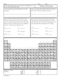 electrons and the periodic table chemistry homework worksheet