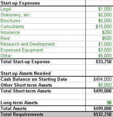 Restaurant Expenses Spreadsheet Estimating Startup Costs Bplans