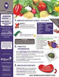 24 best renal diet infographics images on pinterest renal diet