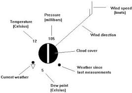 5 reading and interpreting synoptic weather maps sa geography
