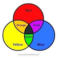 opposite colours opposite colors enchantinglyemily com