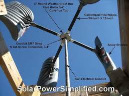 Small Wind Turbines For Home - how much does it cost to build a wind turbine wind