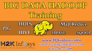 Hadoop Big Data Resume Big Data Hadoop Online Training And Placement Assistance Jacksonville