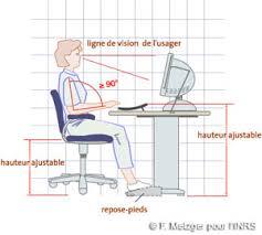 hauteur de bureau de travail posture de travail et mal de dos linuxfr org