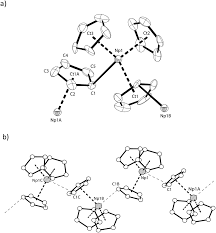 reduction chemistry of neptunium cyclopentadienide complexes from