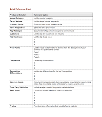 doc 600730 10 training manual template free sample example