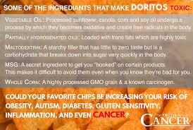 do doritos ingredients cause cancer