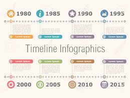 Free Powerpoint Timeline Template 100 History Timeline Template Free 100 History Timeline
