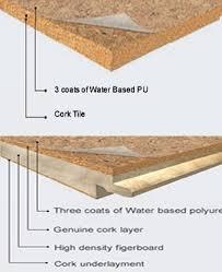 cork flooring water resistant meze