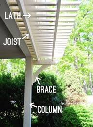 Build A Garage Plans Get 20 Building A Garage Ideas On Pinterest Without Signing Up