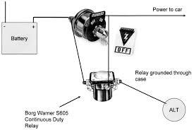 wiring diagram for house db south africa at mopar alternator
