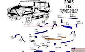 hummer h2 2005 repair manual auto repair manual forum heavy