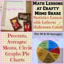 Halloween Math Crafts by Crafty Moms Share Math Lesson M U0026 M Statistics Lesson