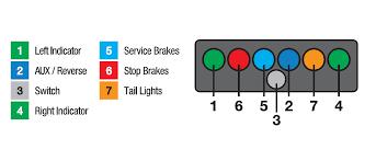 7 pin trailer adaptors car coil adaptors u0026 car coil extension