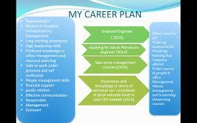 career plan myeportfolio utm