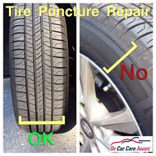 nail in your tire can you repair it or need to replace it tire