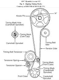 2000 hyundai accent timing belt hyundai accent timing belt how to install a timing belt on a 97